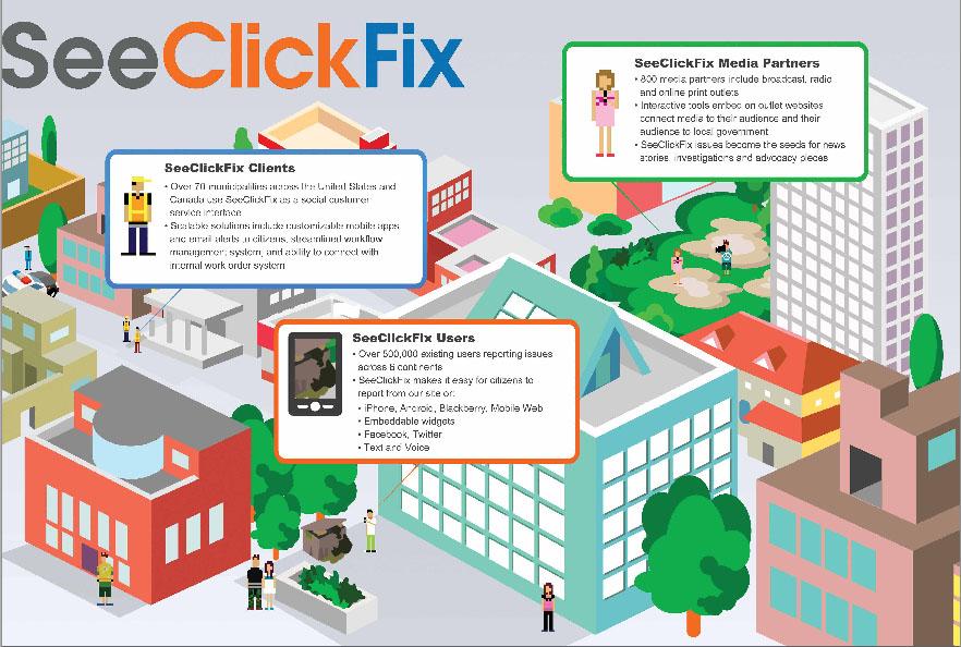SeeClickFix Live Demo Request